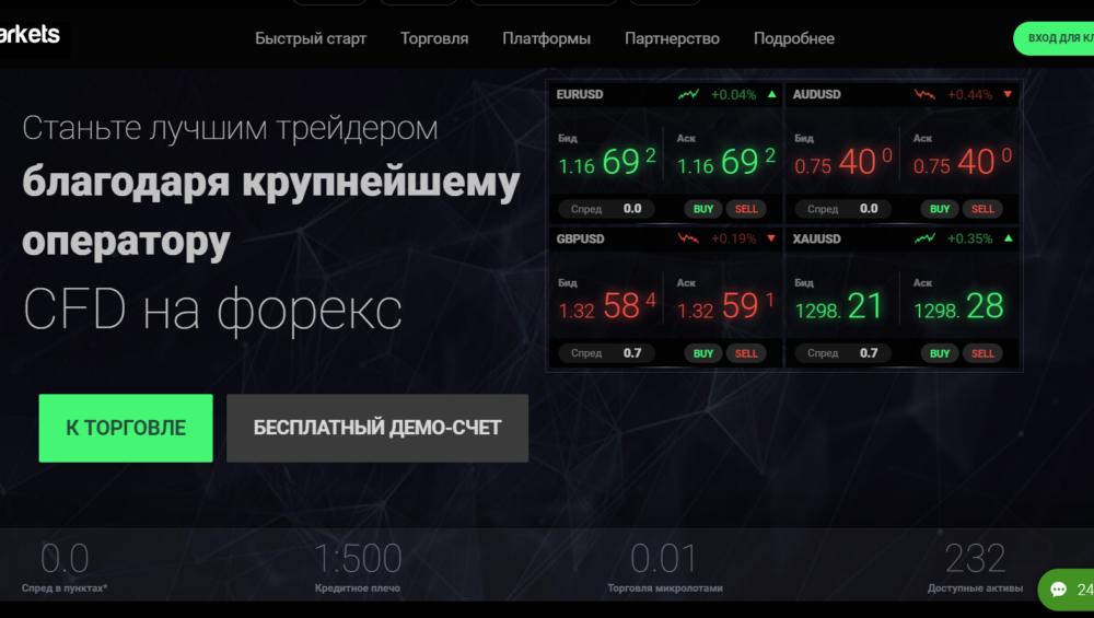 IC Markets компания: обзор с отзывами о брокере