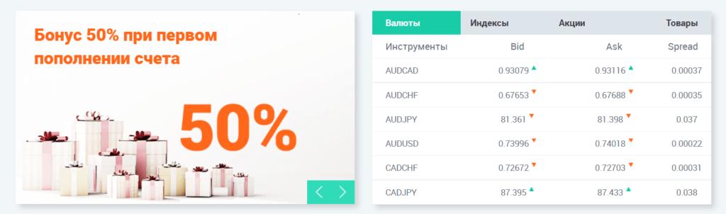 fxoptimum торговые условия